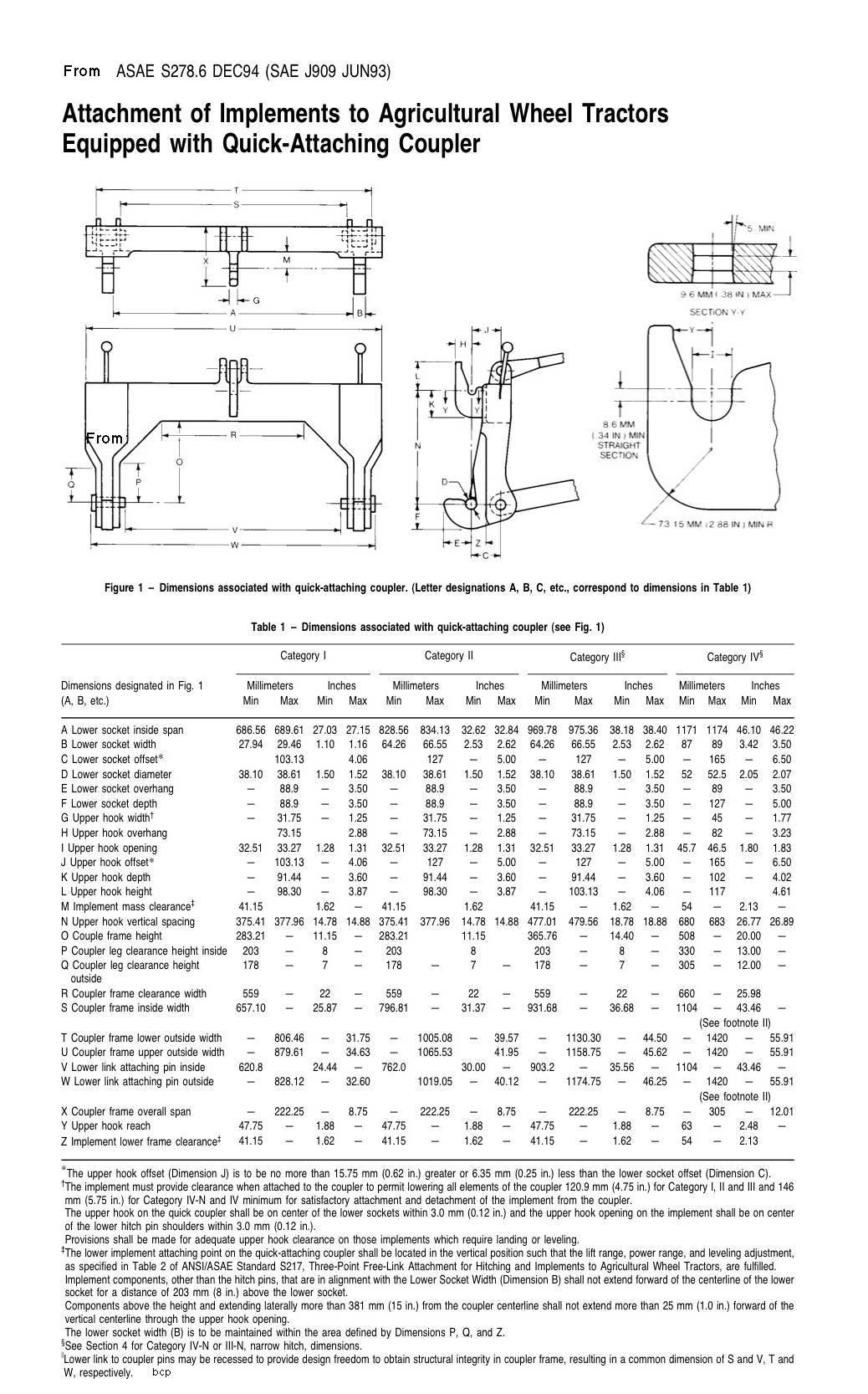 Category 0 3 point hitch dimensions